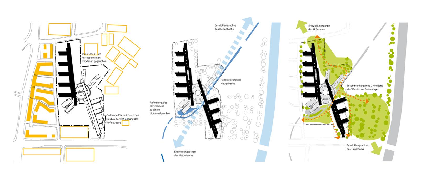 Hauptverwaltung LVA Schwaben Augsburg Struktur - Renaturierung - Grün